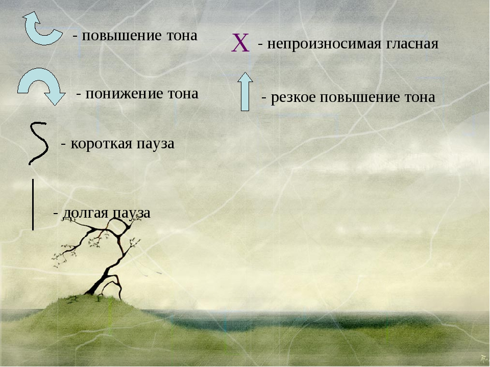 X - повышение тона - понижение тона - долгая пауза - короткая пауза - непроиз...