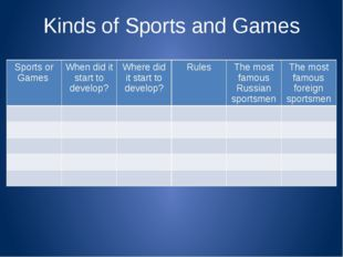 Kinds of Sports and Games Sportsor Games When did it start to develop? Where