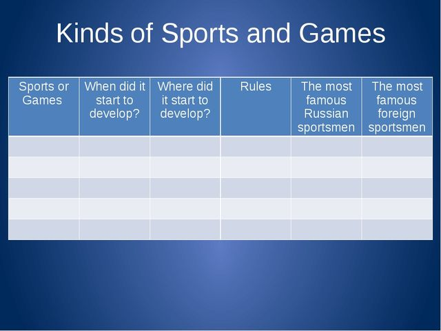 Kinds of Sports and Games Sportsor Games When did it start to develop? Where...
