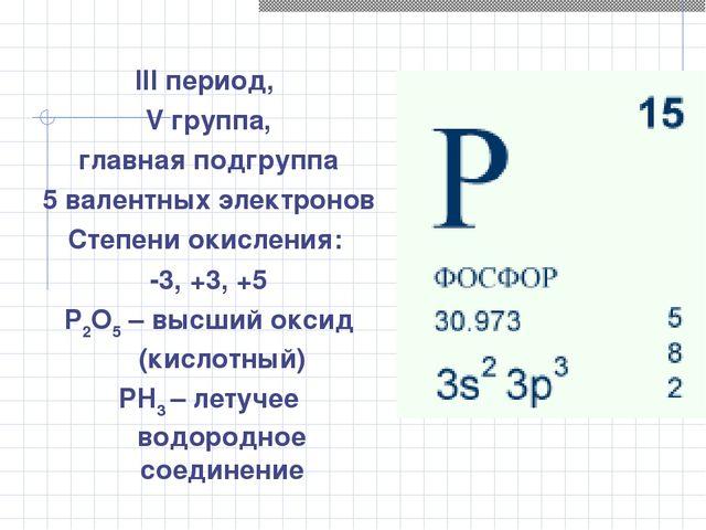 III период, V группа, главная подгруппа 5 валентных электронов Степени окисле...