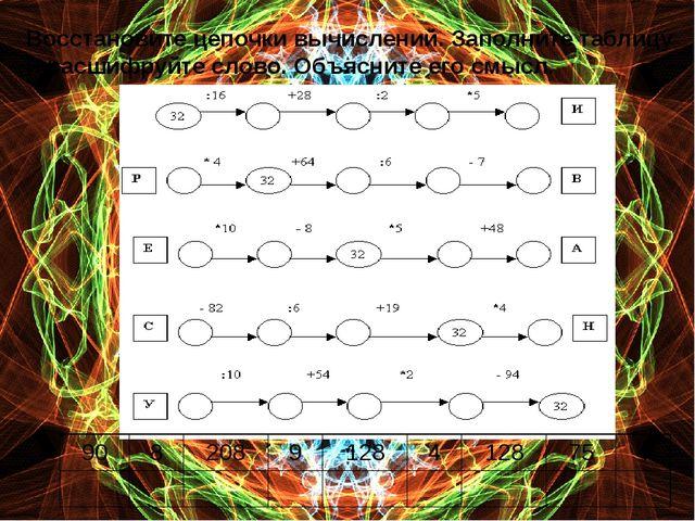 Восстановите цепочки вычислений. Заполните таблицу и расшифруйте слово. Объяс...