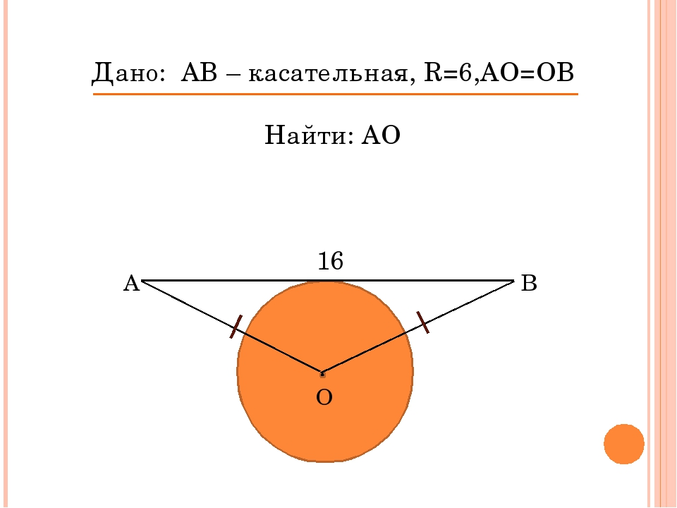 Дано: АВ – касательная, R=6,АО=ОВ Найти: АО А В О 16