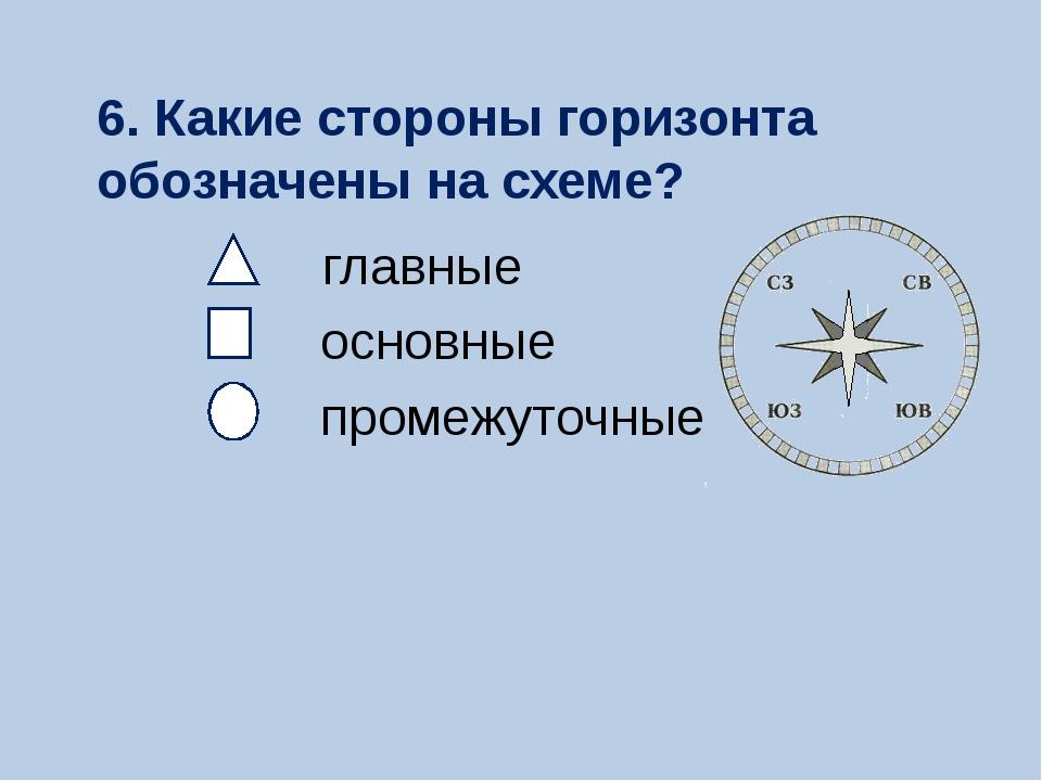 6. Какие стороны горизонта обозначены на схеме? главные основные промежуточные