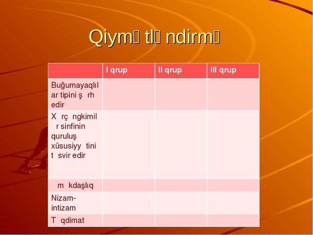 Qiymətləndirmə I qrupII qrupIII qrup Buğumayaqlılar tipini şərh edir Xə...