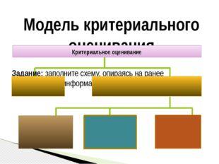 Модель критериального оценивания Задание: заполните схему, опираясь на ранее