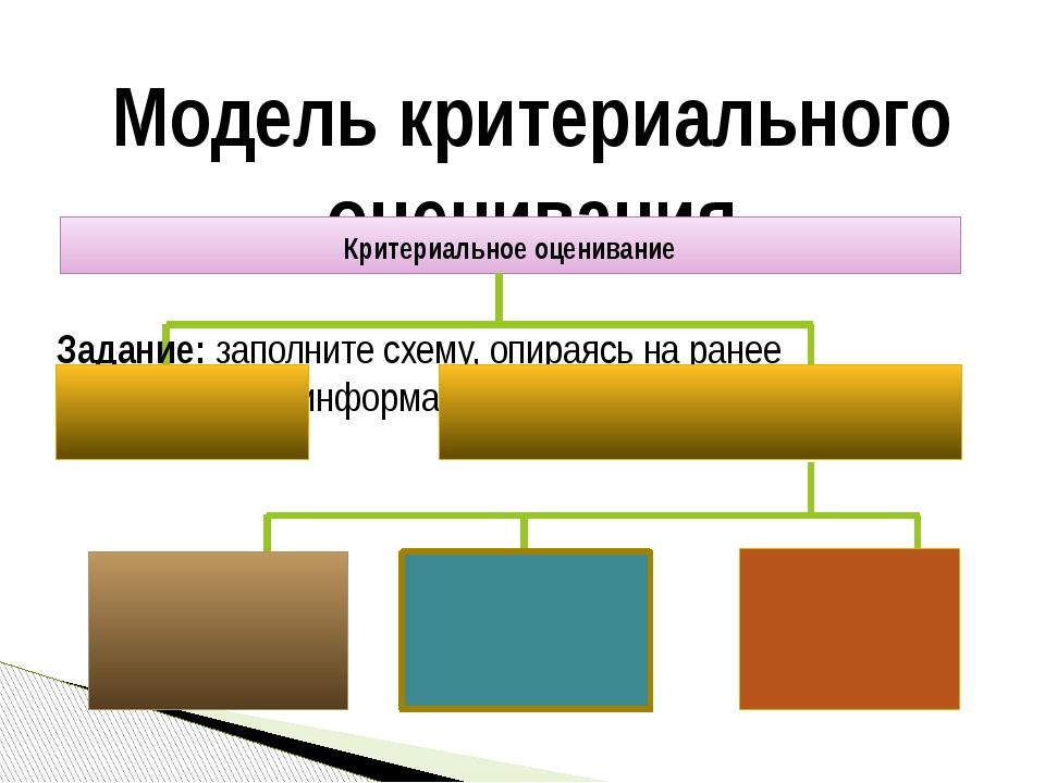 Модель критериального оценивания Задание: заполните схему, опираясь на ранее...