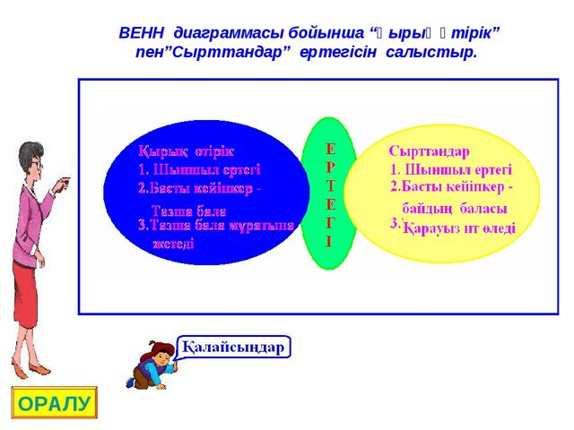 """ОРАЛУ ВЕНН диаграммасы бойынша """"Қырық өтірік"""" пен""""Сырттандар"""" ертегісін салыс..."""