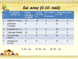 Бағалау (0-10ұпай) 0- 15- «3», 15- 25- «4», 25- 30 - «5» Р/сОқушының аты-жөн