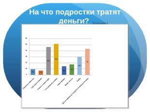 На что подростки тратят деньги? (по их мнению) Диаграмма 5.