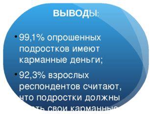 ВЫВОДЫ: 99,1% опрошенных подростков имеют карманные деньги; 92,3% взрослых ре