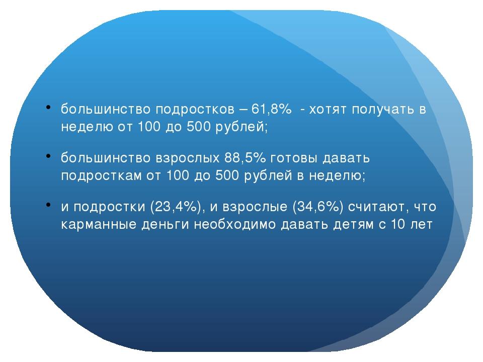 большинство подростков – 61,8% - хотят получать в неделю от 100 до 500 рубле...