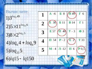 Вычислите: 1А -6Б 8Н 49Г 6 2Е 30Б 11В 14Г 1 3Е 57П 40У - 3Ф 3 4П