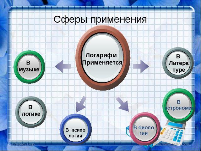 Company Logo www.themegallery.com Сферы применения Логарифм Применяется В Лит...