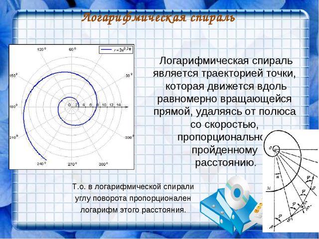 Логарифмическая спираль Логарифмическая спираль является траекторией точки, к...