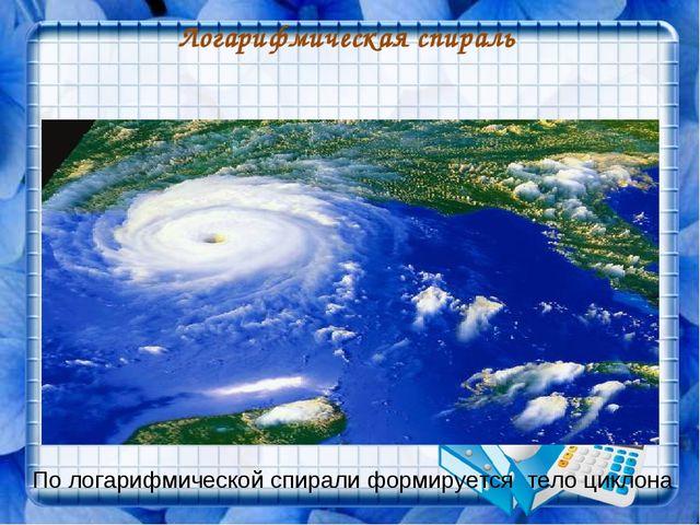 Логарифмическая спираль По логарифмической спирали формируется тело циклона