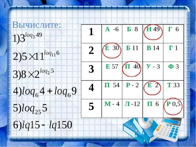 Вычислите: 1А -6Б 8Н 49Г 6 2Е 30Б 11В 14Г 1 3Е 57П 40У - 3Ф 3 4П...