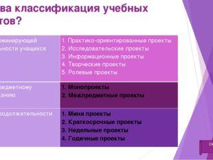 - Какова классификация учебных проектов? ОС «ШКОЛА 2100» 1. По доминирующей д
