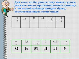 Для того, чтобы узнать тему нашего урока, укажите число, противоположное данн
