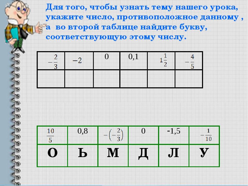 Для того, чтобы узнать тему нашего урока, укажите число, противоположное данн...