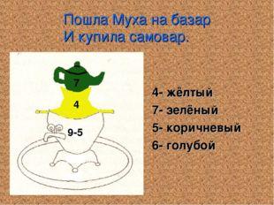 Пошла Муха на базар И купила самовар. 4- жёлтый 7- зелёный 5- коричневый 6- г