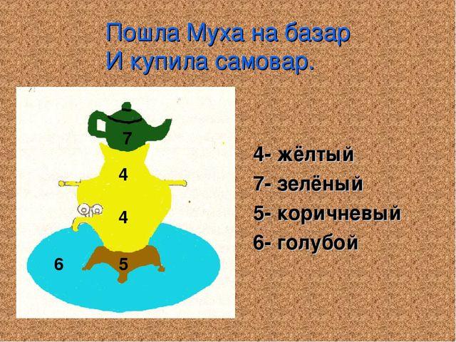 Пошла Муха на базар И купила самовар. 4- жёлтый 7- зелёный 5- коричневый 6- г...