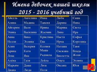 Имена девочек нашей школы 2015 - 2016 учебный год Айсель АлинаАнгелина Мадин