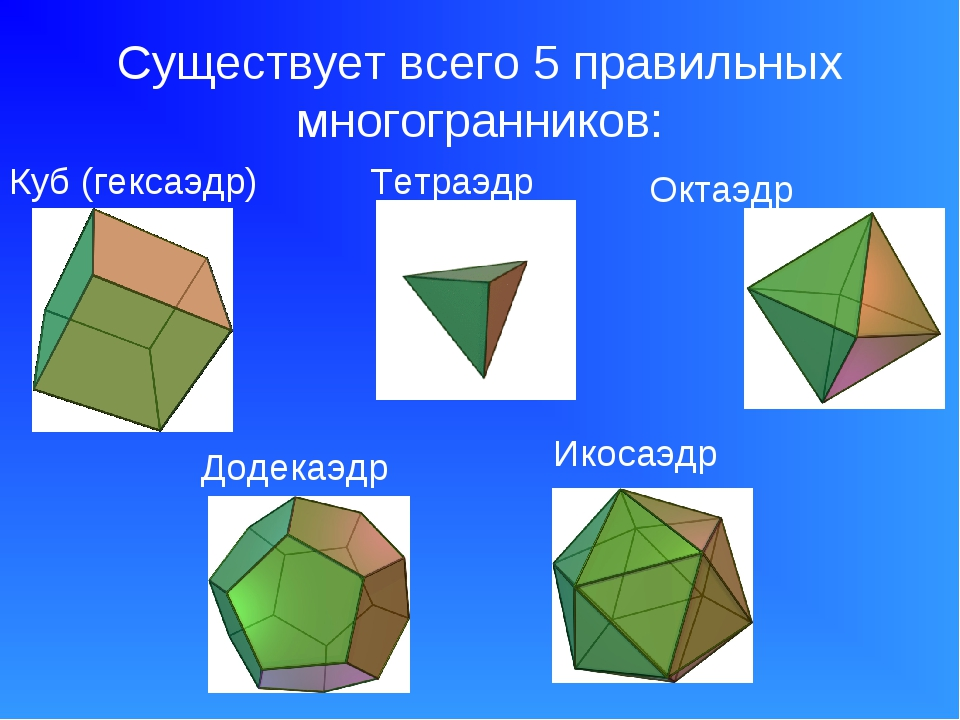 Тетраэдр Существует всего 5 правильных многогранников: Куб (гексаэдр) Октаэдр...