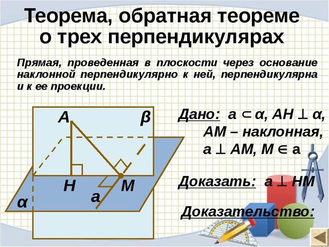 Угол между прямой и плоскостью А Н α β а О φ (а ; α) = АОН = φ