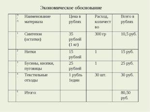 Экономическое обоснование П/ПНаименование материалаЦена в рубляхРасход, ко