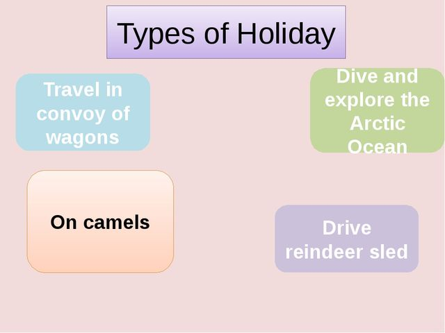 Types of Holiday Travel in convoy of wagons On camels Drive reindeer sled Di...