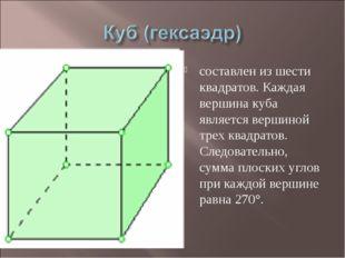 составлен из шести квадратов. Каждая вершина куба является вершиной трех квад