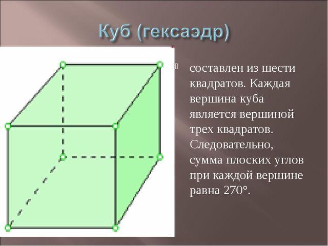 составлен из шести квадратов. Каждая вершина куба является вершиной трех квад...