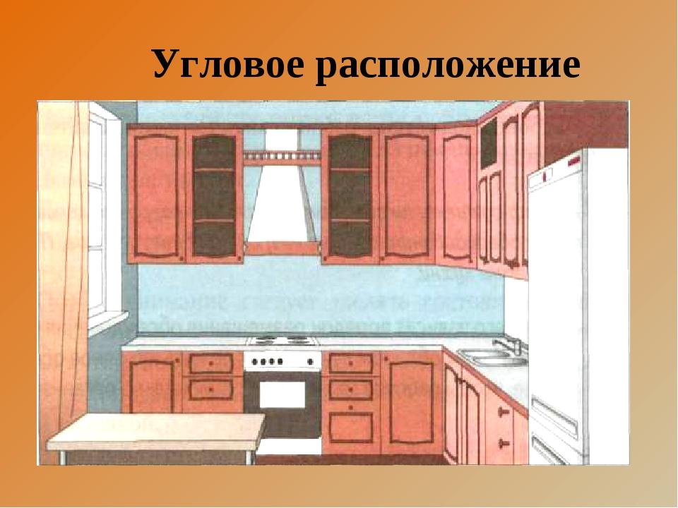 Определение планировка кухни