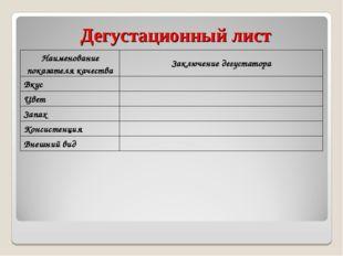 Дегустационный лист Наименование показателя качестваЗаключение дегустатора В