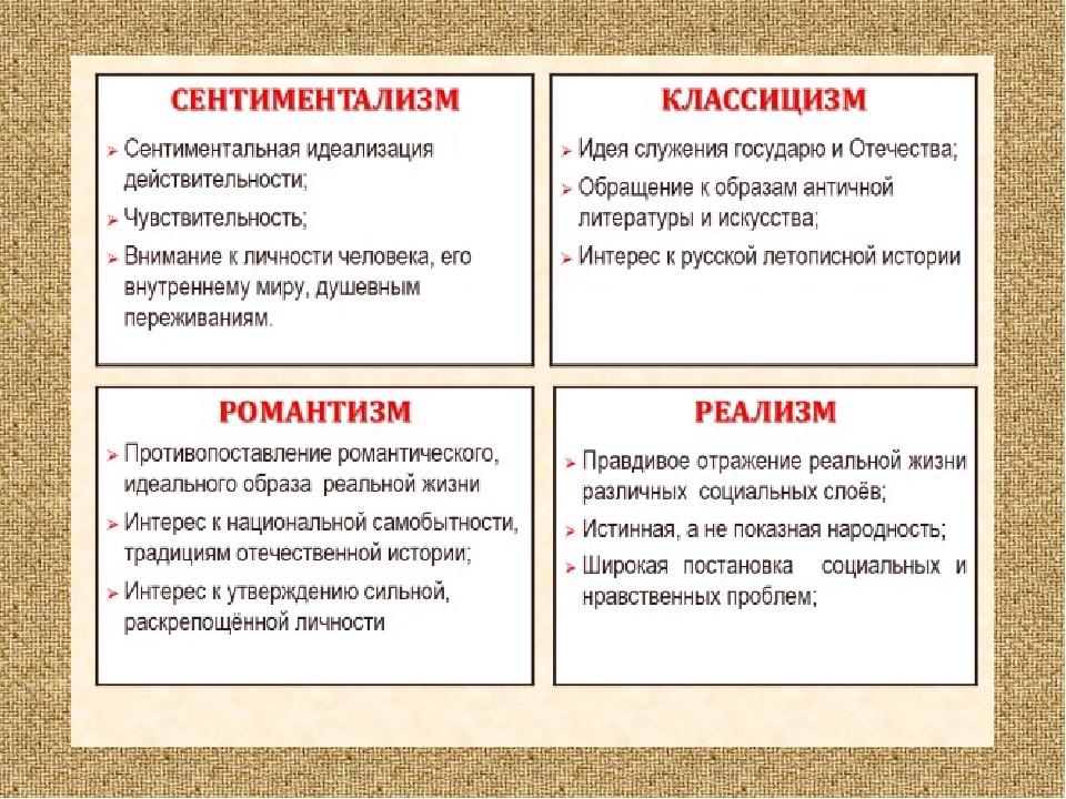ваш неоромантизм в западноевропейской литературе таблица Насонов Николай Александрович