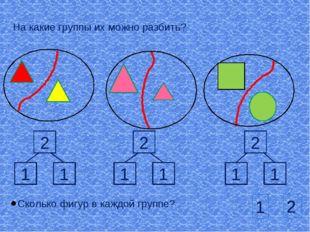 На какие группы их можно разбить? 1 2 2 1 1 2 1 1 2 1 1 1 2 1 2 1 2 1 2 1 2