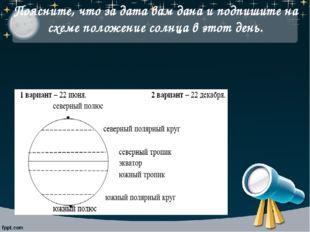 Поясните, что за дата вам дана и подпишите на схеме положение солнца в этот д