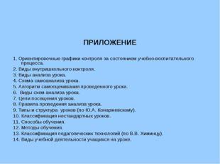 ПРИЛОЖЕНИЕ 1. Ориентировочные графики контроля за состоянием учебно-воспитате