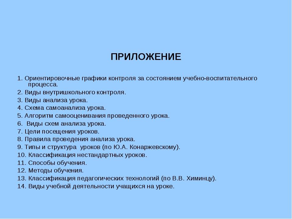 ПРИЛОЖЕНИЕ 1. Ориентировочные графики контроля за состоянием учебно-воспитате...