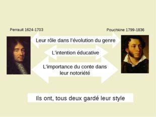 Perrault 1624-1703 Pouchkine 1799-1836 Leur rôle dans l'évolution du genre L'