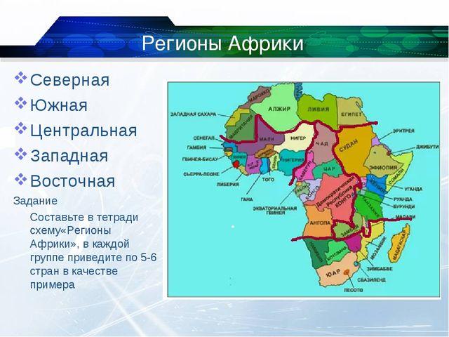 Регионы Африки Северная Южная Центральная Западная Восточная Задание Составь...