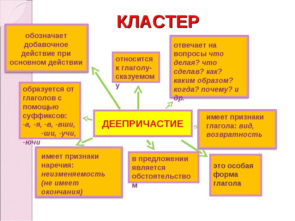 КЛАСТЕР ДЕЕПРИЧАСТИЕ обозначает добавочное действие при основном действии от...