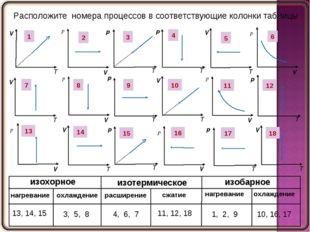 1 3 2 4 5 6 7 8 9 10 11 12 13 14 15 16 17 18 Расположите номера процессов в с