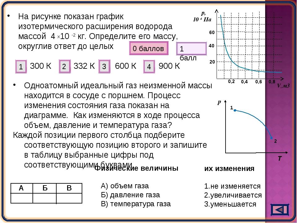 На рисунке показан график изотермического расширения водорода массой 4 х10 -2...