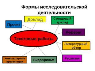 Формы исследовательской деятельности Текстовые работы Доклад Стендовый доклад
