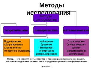 Методы исследования Моделирование Абстрагирование Анализ и синтез От простог