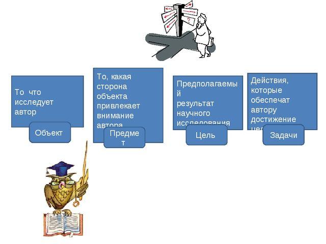 То что исследует автор То, какая сторона объекта привлекает внимание автора...