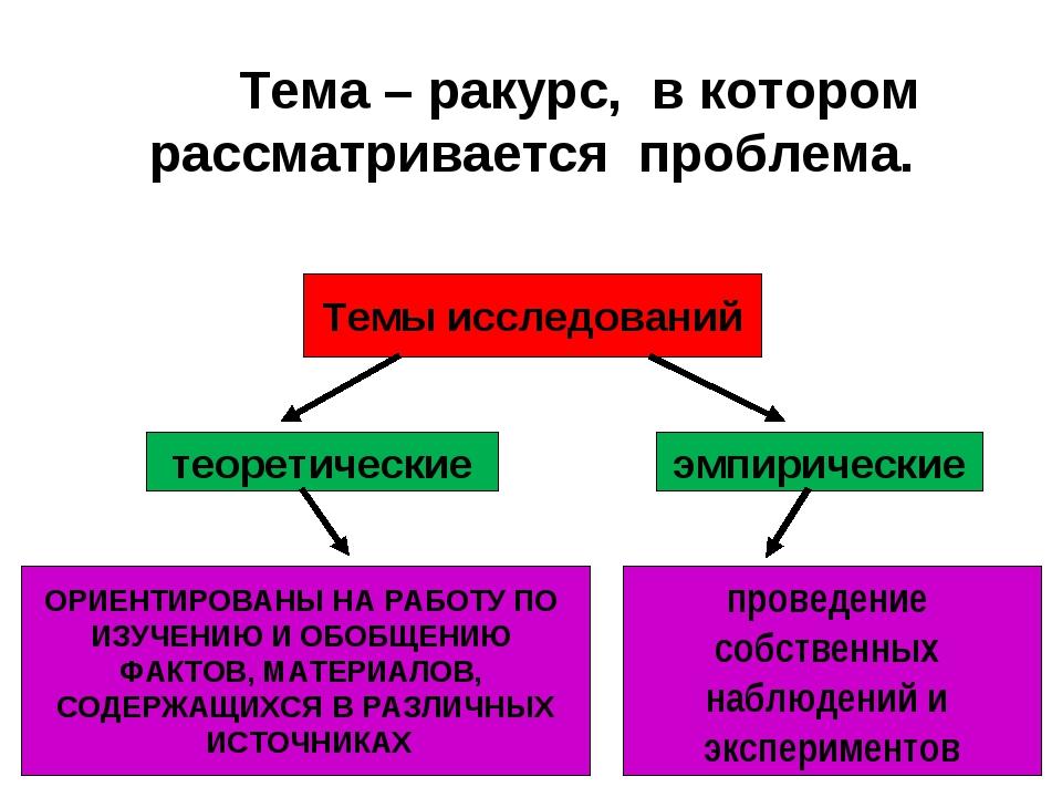 Тема – ракурс, в котором рассматривается проблема. Темы исследований теорет...