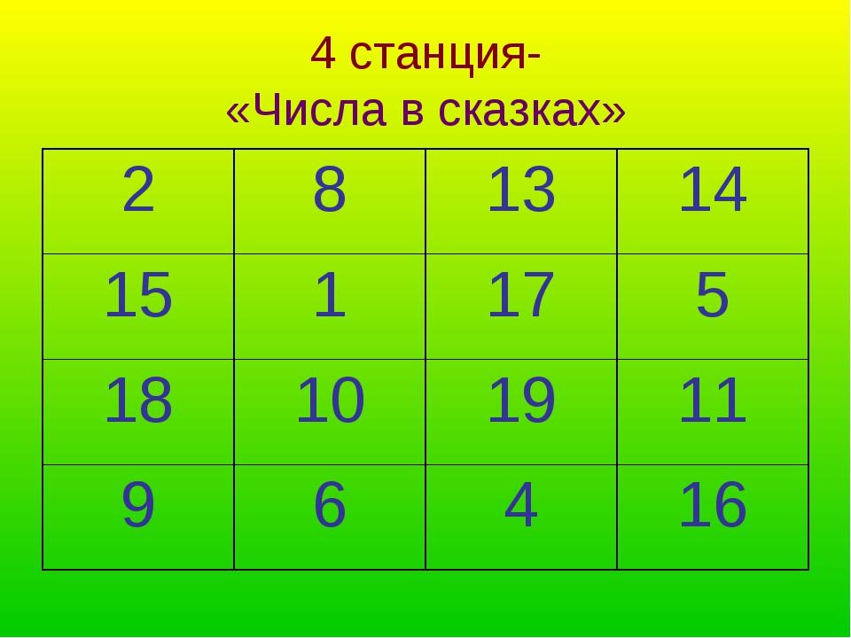 4 станция- «Числа в сказках» 281314 151175 18101911 96416