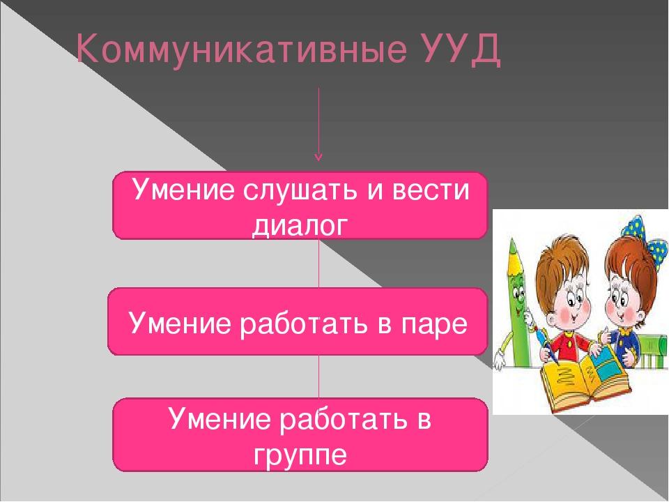 Коммуникативные УУД Умение слушать и вести диалог Умение работать в паре Умен...